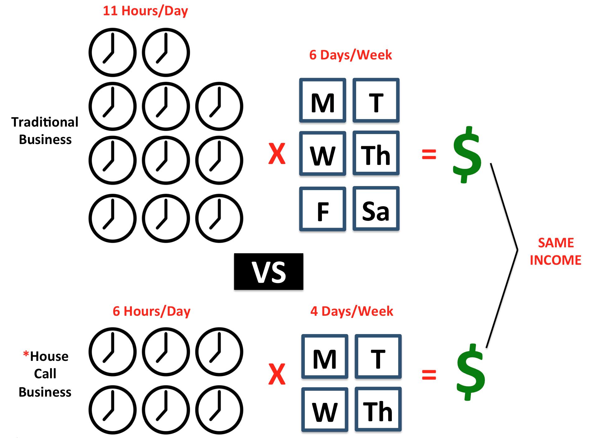 comparison-graphic